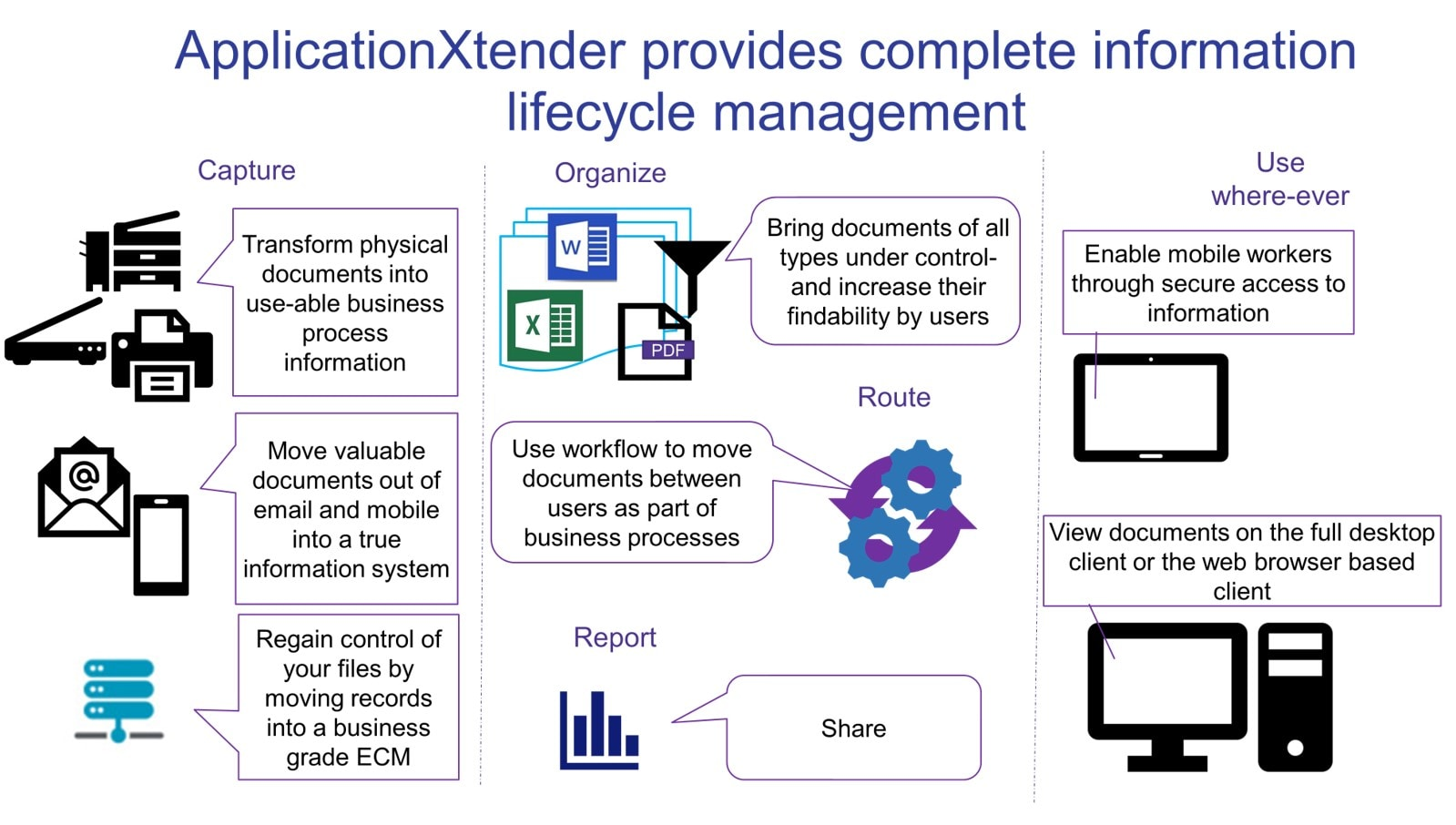 ApplicationXtender Lifecycle Management