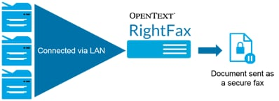RightFax MFP Integrations